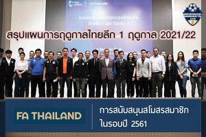 สรุปแผนการฤดูกาลไทยลีก 1 ฤดูกาล 21-22